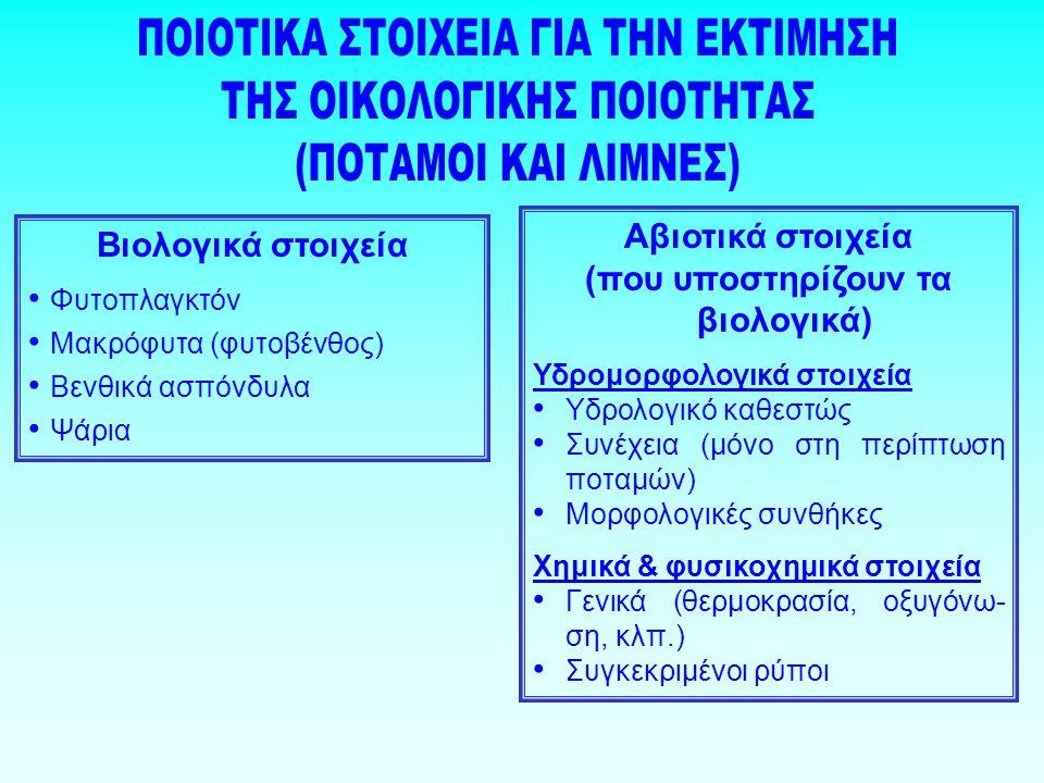 Βιολογικά στοιχεία Φυτοπλαγκτόν Μακρόφυτα (φυτοβένθος) Βενθικά ασπόνδυλα Ψάρια Αβιοτικά στοιχεία (που υποστηρίζουν τα βιολογικά) Υδρομορφολογικά στοιχεία Υδρολογικό καθεστώς Συνέχεια (μόνο στη περίπτωση ποταμών) Μορφολογικές συνθήκες Χημικά & φυσικοχημικά στοιχεία Γενικά (θερμοκρασία, οξυγόνω- ση, κλπ.) Συγκεκριμένοι ρύποι