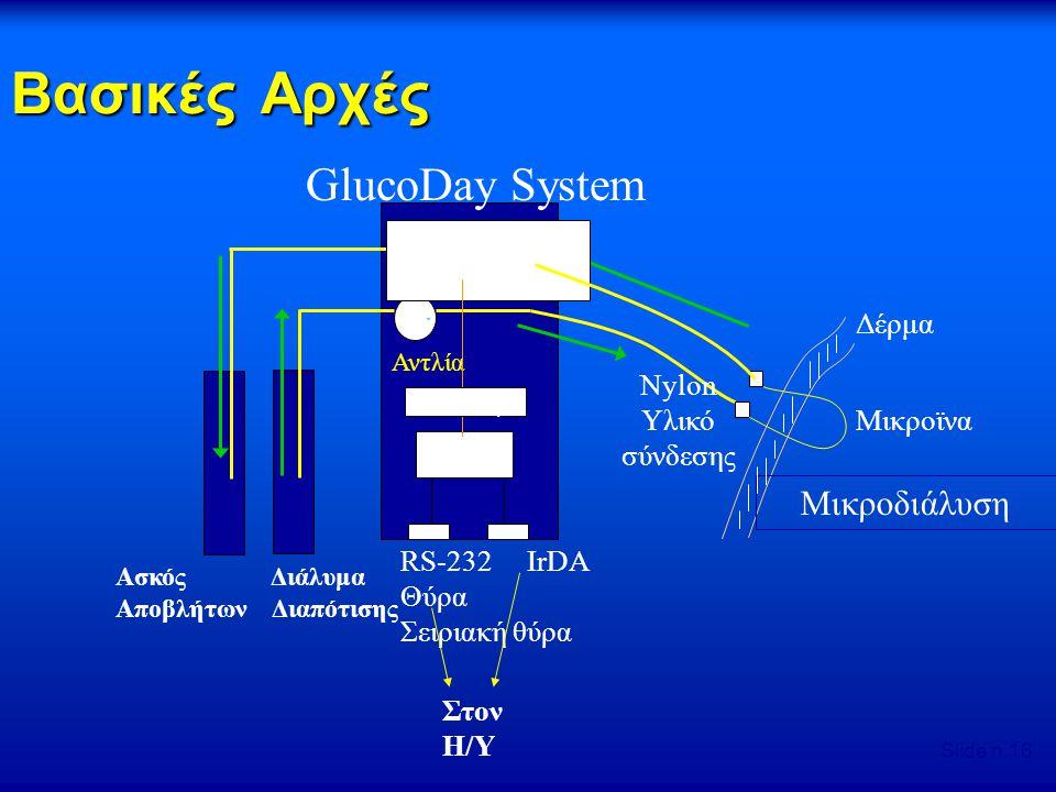 Ασκός Διάλυμα Αποβλήτων Διαπότισης Στον Η/Υ Biosensor RS-232 IrDA Θύρα Σειριακή θύρα Δέρμα Μικρoϊνα Αντλία CPU Βασικές Αρχές Μικροδιάλυση GlucoDay System Nylon Υλικό σύνδεσης Βιοαισθητήρας Οθόνη Slide n.16