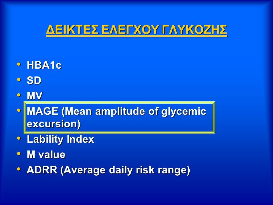 ΔΕΙΚΤΕΣ EΛEΓΧΟΥ ΓΛΥΚΟΖΗΣ HBA1c HBA1c SD SD MV MV MAGE (Mean amplitude of glycemic excursion) MAGE (Mean amplitude of glycemic excursion) Lability Index Lability Index M value M value ADRR (Average daily risk range) ADRR (Average daily risk range)