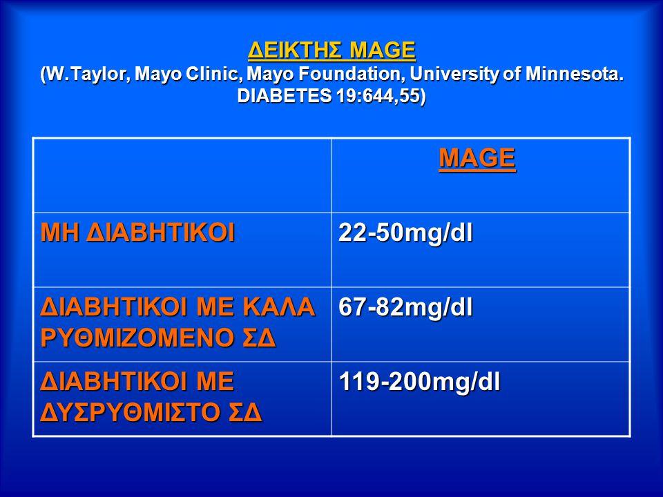 ΔΕΙΚΤΗΣ MAGE (W.Taylor, Mayo Clinic, Mayo Foundation, University of Minnesota. DIABETES 19:644,55) MAGE MAGE MH ΔIABHTIKOI 22-50mg/dl ΔΙΑΒΗΤΙΚΟΙ ME ΚΑ