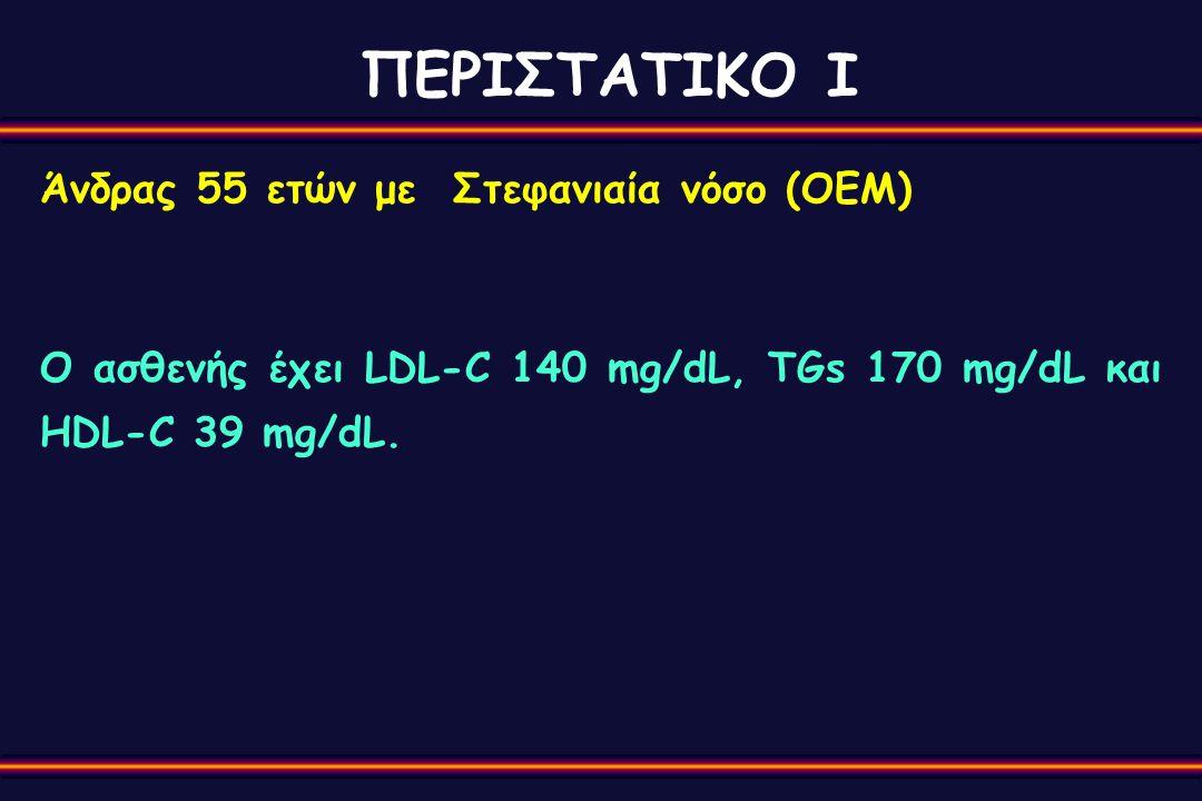 Άνδρας 55 ετών με Στεφανιαία νόσο (ΟΕΜ) Ο ασθενής έχει LDL-C 140 mg/dL, TGs 170 mg/dL και HDL-C 39 mg/dL. ΠΕΡΙΣΤΑΤΙΚΟ Ι