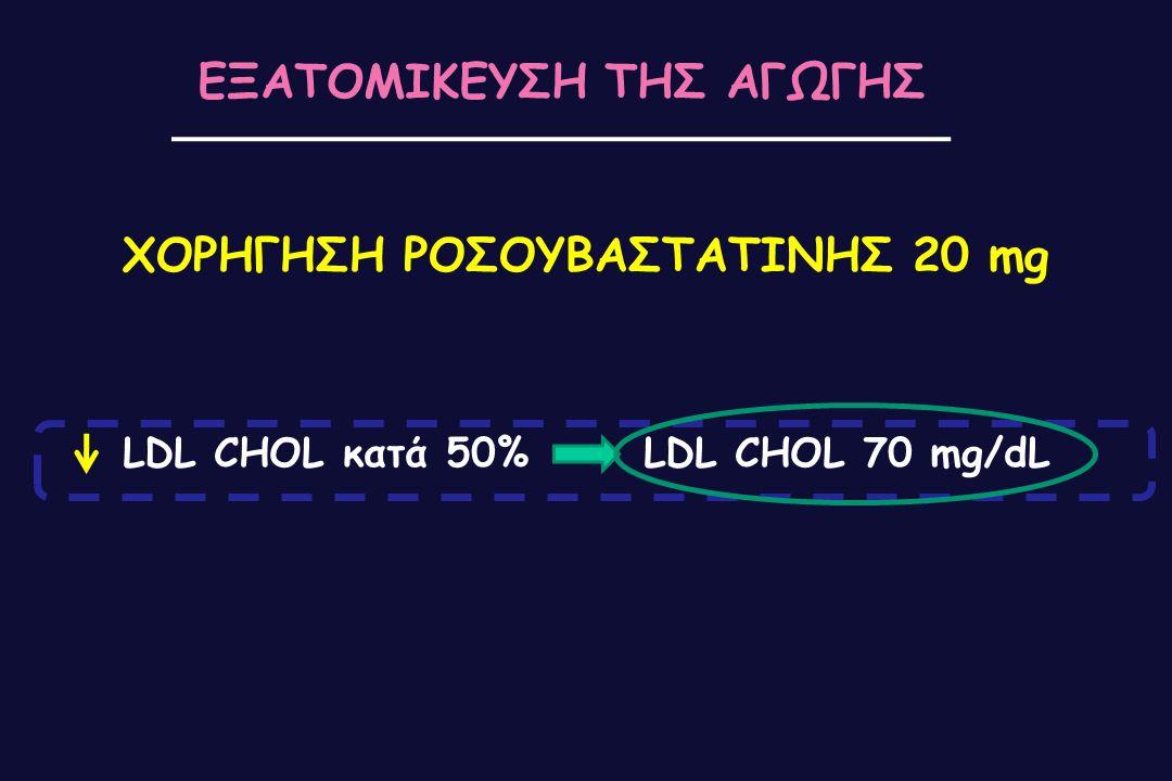 ΧΟΡΗΓΗΣΗ ΡΟΣΟΥΒΑΣΤΑΤΙΝΗΣ 20 mg ΕΞΑΤΟΜΙΚΕΥΣΗ ΤΗΣ ΑΓΩΓΗΣ LDL CHOL κατά 50% LDL CHOL 70 mg/dL