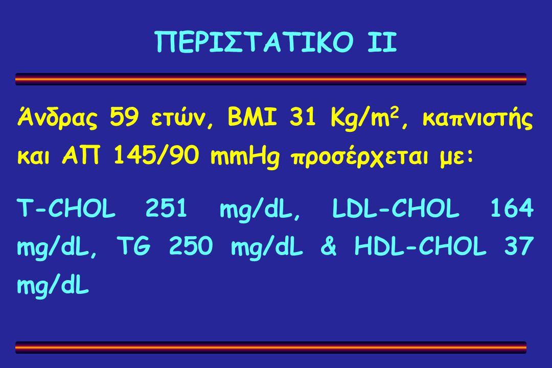 ΠΕΡΙΣΤΑΤΙΚΟ ΙΙ Άνδρας 59 ετών, BMI 31 Kg/m 2, καπνιστής και ΑΠ 145/90 mmHg προσέρχεται με: T-CHOL 251 mg/dL, LDL-CHOL 164 mg/dL, TG 250 mg/dL & HDL-CH