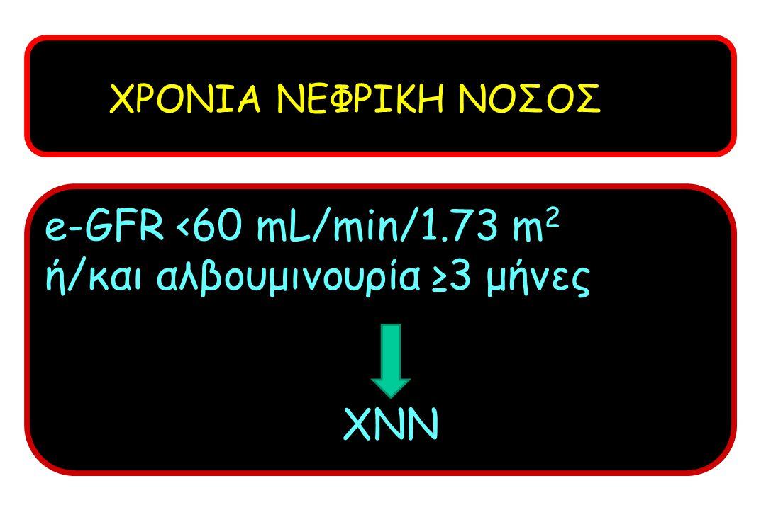 e-GFR <60 mL/min/1.73 m 2 ή/και αλβουμινουρία ≥3 μήνες XNN ΧΡΟΝΙΑ ΝΕΦΡΙΚΗ ΝΟΣΟΣ