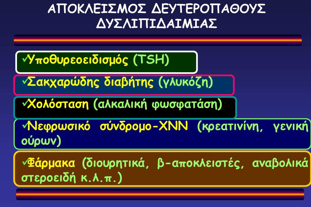ΑΣΘΕΝΕΙΣ ΠΟΛΥ ΥΨΗΛΟΥ ΚΙΝΔΥΝΟΥ 1) Στεφανιαία νόσος 2) ΑΕΕ ή Διαλείπουσα χωλότητα ή νόσος καρωτίδων 3) Σακχαρώδης διαβήτης 4) SCORE >10% 5) Χρόνια νεφρική νόσος