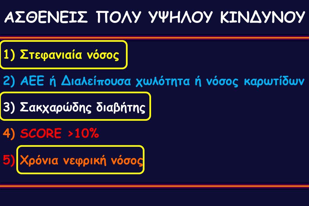 ΑΣΘΕΝΕΙΣ ΠΟΛΥ ΥΨΗΛΟΥ ΚΙΝΔΥΝΟΥ 1) Στεφανιαία νόσος 2) ΑΕΕ ή Διαλείπουσα χωλότητα ή νόσος καρωτίδων 3) Σακχαρώδης διαβήτης 4) SCORE >10% 5) Χρόνια νεφρι