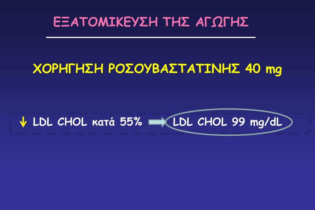 ΧΟΡΗΓΗΣΗ ΡΟΣΟΥΒΑΣΤΑΤΙΝΗΣ 40 mg ΕΞΑΤΟΜΙΚΕΥΣΗ ΤΗΣ ΑΓΩΓΗΣ LDL CHOL κατά 55% LDL CHOL 99 mg/dL