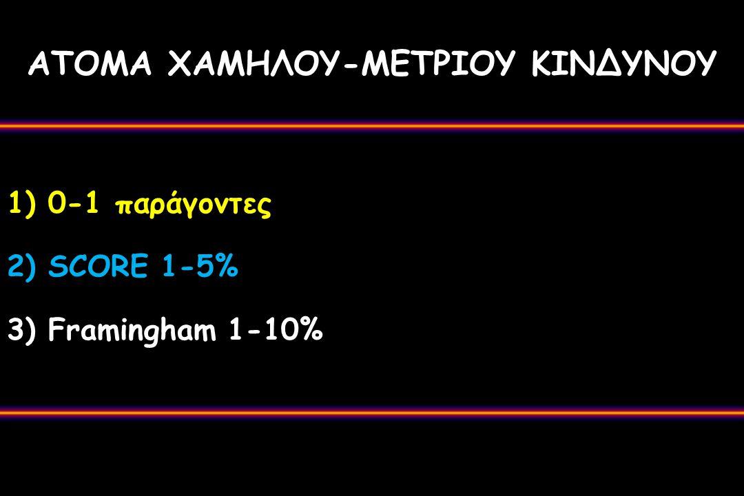 ΑΤΟΜΑ ΧΑΜΗΛΟΥ-ΜΕΤΡΙΟΥ ΚΙΝΔΥΝΟΥ 1) 0-1 παράγοντες 2) SCORE 1-5% 3) Framingham 1-10%