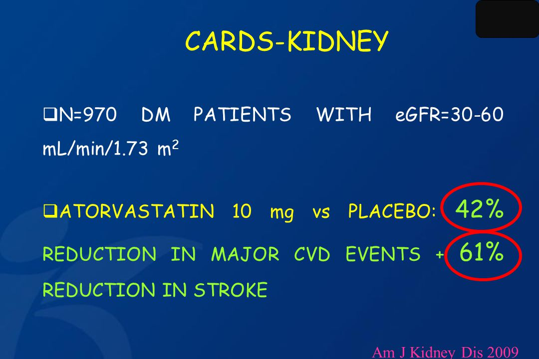 Am J Kidney Dis 2009 CARDS-KIDNEY  N=970 DM PATIENTS WITH eGFR=30-60 mL/min/1.73 m 2  ATORVASTATIN 10 mg vs PLACEBO: 42% REDUCTION IN MAJOR CVD EVENTS + 61% REDUCTION IN STROKE
