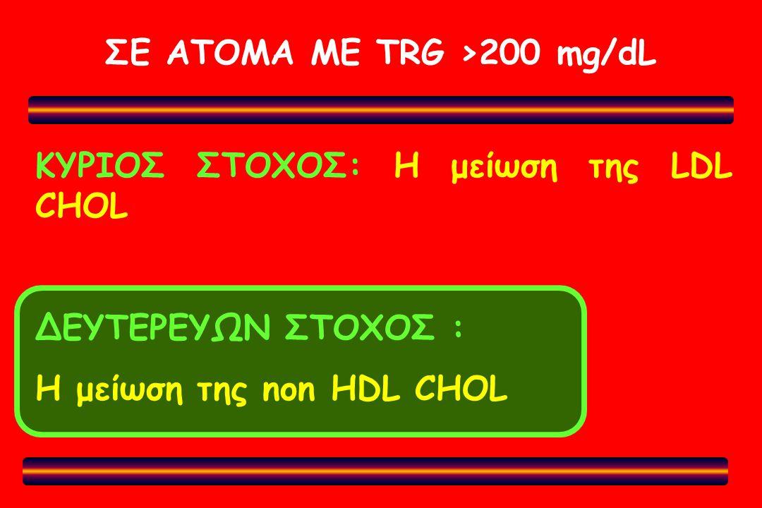 ΣΕ ΑΤΟΜΑ ΜΕ TRG >200 mg/dL ΚΥΡΙΟΣ ΣΤΟΧΟΣ: Η μείωση της LDL CHOL ΔΕΥΤΕΡΕΥΩΝ ΣΤΟΧΟΣ : Η μείωση της non HDL CHOL