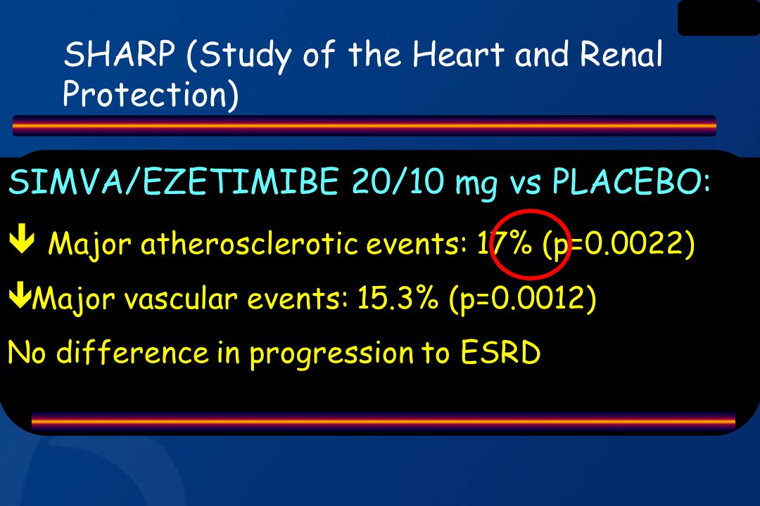 SHARP (Study of the Heart and Renal Protection) SIMVA/EZETIMIBE 20/10 mg vs PLACEBO:  Major atherosclerotic events: 17% (p=0.0022)  Major vascular events: 15.3% (p=0.0012) No difference in progression to ESRD