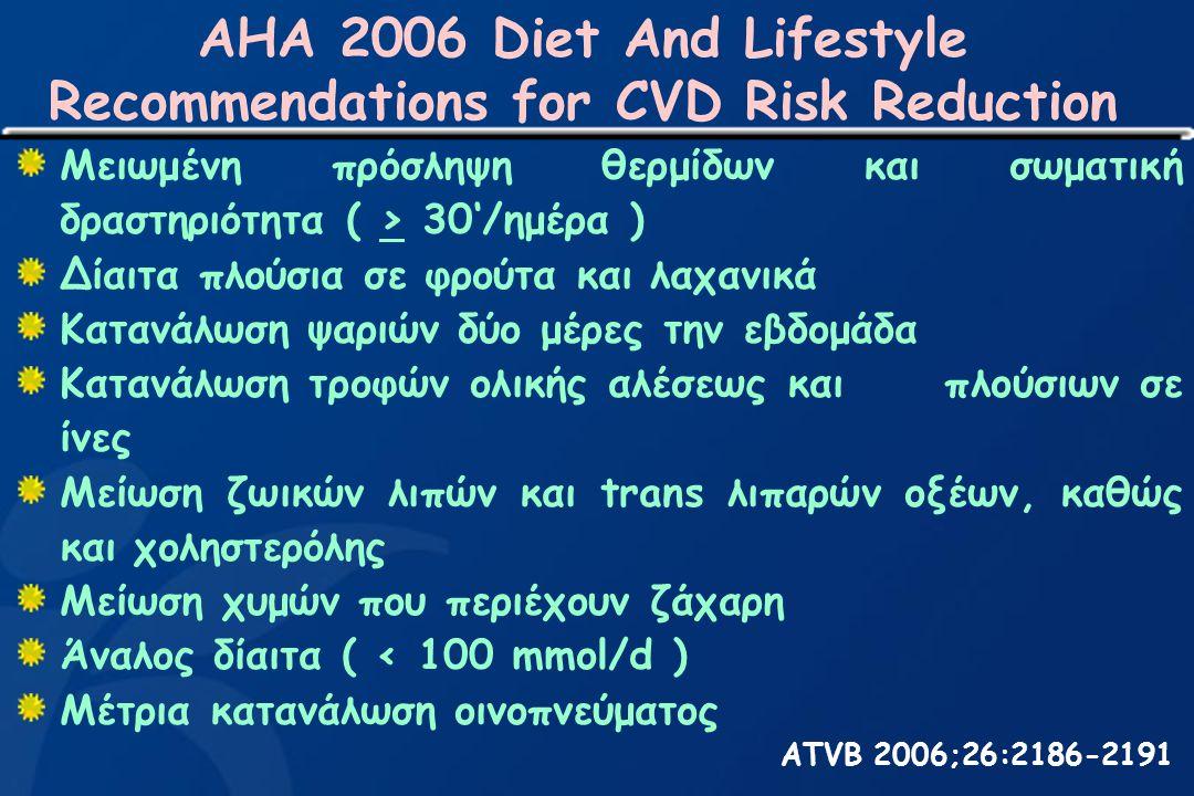 AHA 2006 Diet And Lifestyle Recommendations for CVD Risk Reduction Μειωμένη πρόσληψη θερμίδων και σωματική δραστηριότητα ( > 30'/ημέρα ) Δίαιτα πλούσι