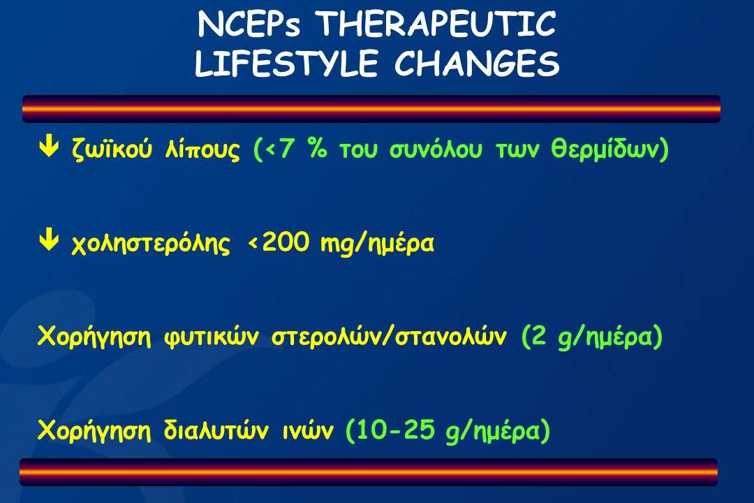 NCEPs THERAPEUTIC LIFESTYLE CHANGES  ζωϊκού λίπους (<7 % του συνόλου των θερμίδων)  χοληστερόλης <200 mg/ημέρα Χορήγηση φυτικών στερολών/στανολών (2