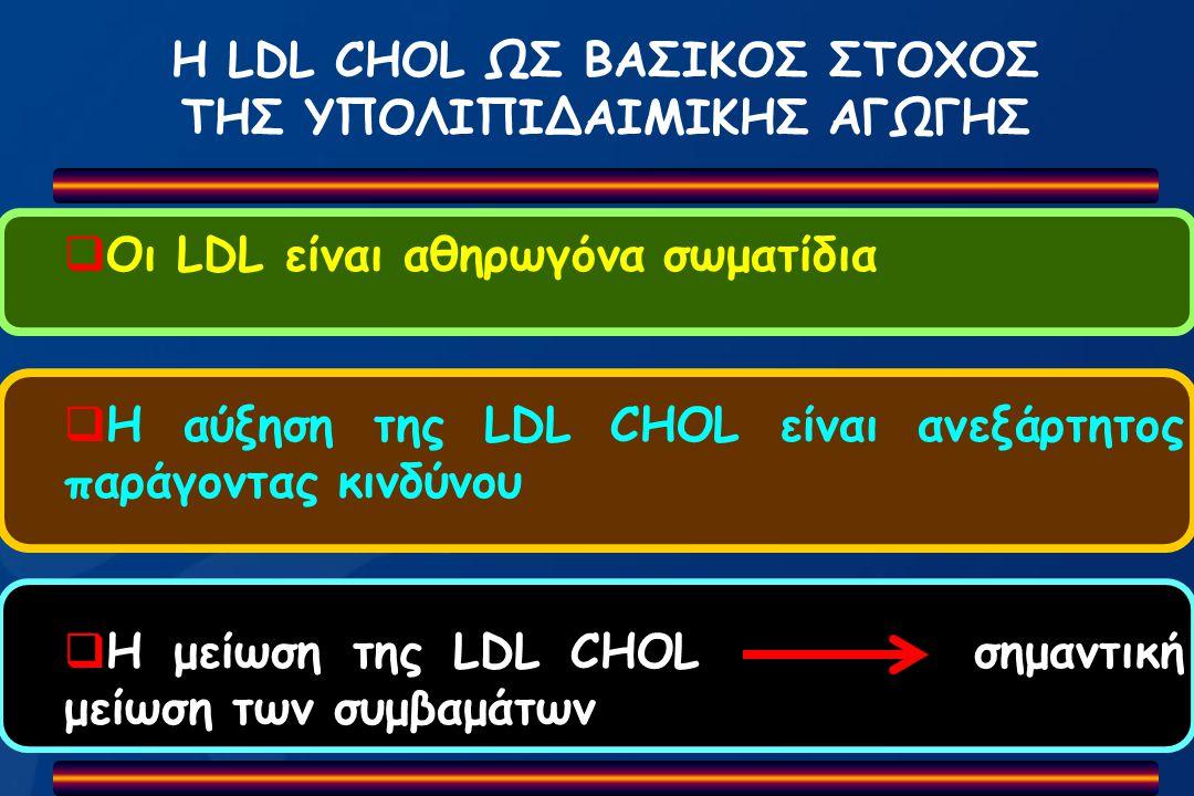 Η LDL CHOL ΩΣ ΒΑΣΙΚΟΣ ΣΤΟΧΟΣ ΤΗΣ ΥΠΟΛΙΠΙΔΑΙΜΙΚΗΣ ΑΓΩΓΗΣ  Οι LDL είναι αθηρωγόνα σωματίδια  Η αύξηση της LDL CHOL είναι ανεξάρτητος παράγοντας κινδύν