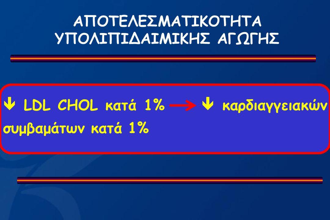 ΑΠΟΤΕΛΕΣΜΑΤΙΚΟΤΗΤΑ ΥΠΟΛΙΠΙΔΑΙΜΙΚΗΣ ΑΓΩΓΗΣ  LDL CHOL κατά 1%  καρδιαγγειακών συμβαμάτων κατά 1%