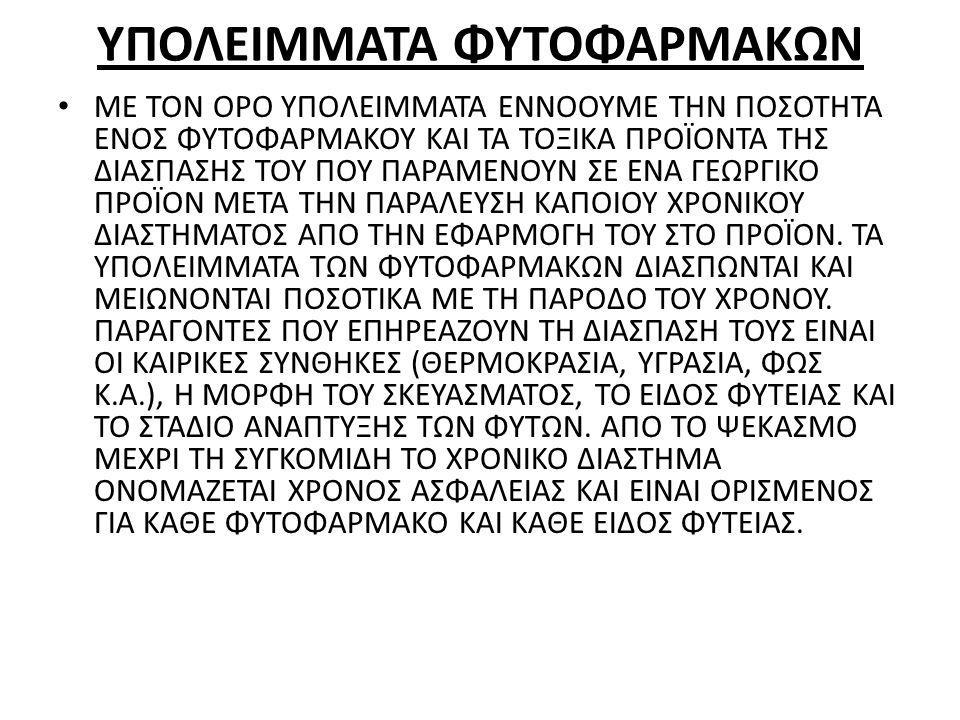 ΨΕΚΑΣΜΟΣ