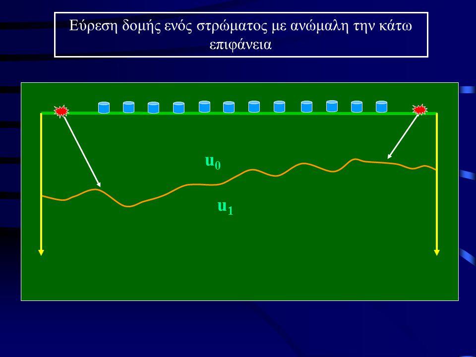 Εύρεση δομής ενός στρώματος με ανώμαλη την κάτω επιφάνεια u0u0 u1u1