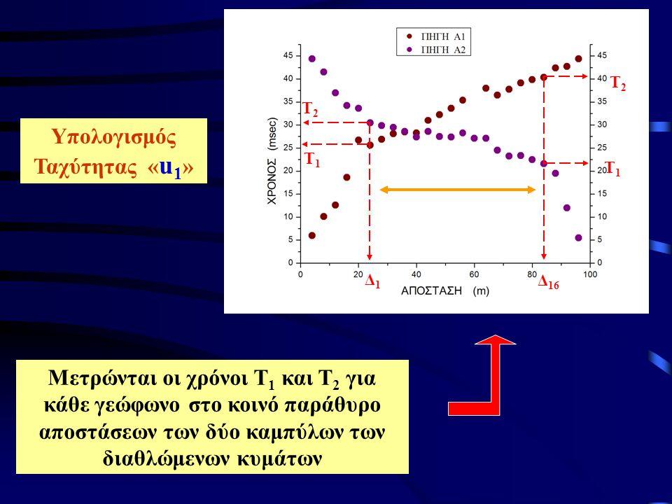 Υπολογισμός Ταχύτητας « u 1 » T1T1 T2T2 Δ1Δ1 T1T1 T2T2 Δ 16 Μετρώνται οι χρόνοι Τ 1 και Τ 2 για κάθε γεώφωνο στο κοινό παράθυρο αποστάσεων των δύο καμ