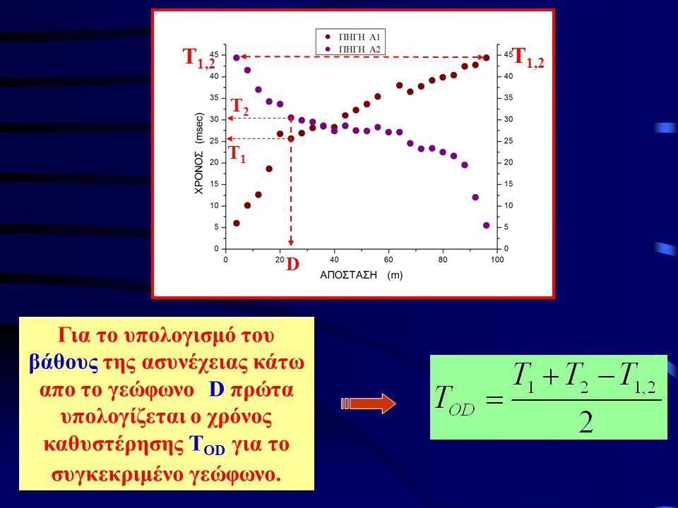 Για το υπολογισμό του βάθους της ασυνέχειας κάτω απο το γεώφωνο D πρώτα υπολογίζεται ο χρόνος καθυστέρησης Τ OD για το συγκεκριμένο γεώφωνο. Τ 1,2 Τ2Τ
