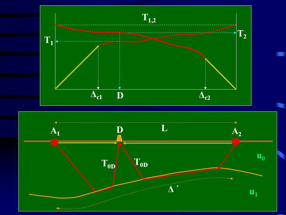 D T1T1 T2T2 T 1,2 Δ c1 Δ c2 A2A2 D A1A1 L Δ ΄ T 0D u0u0 u1u1