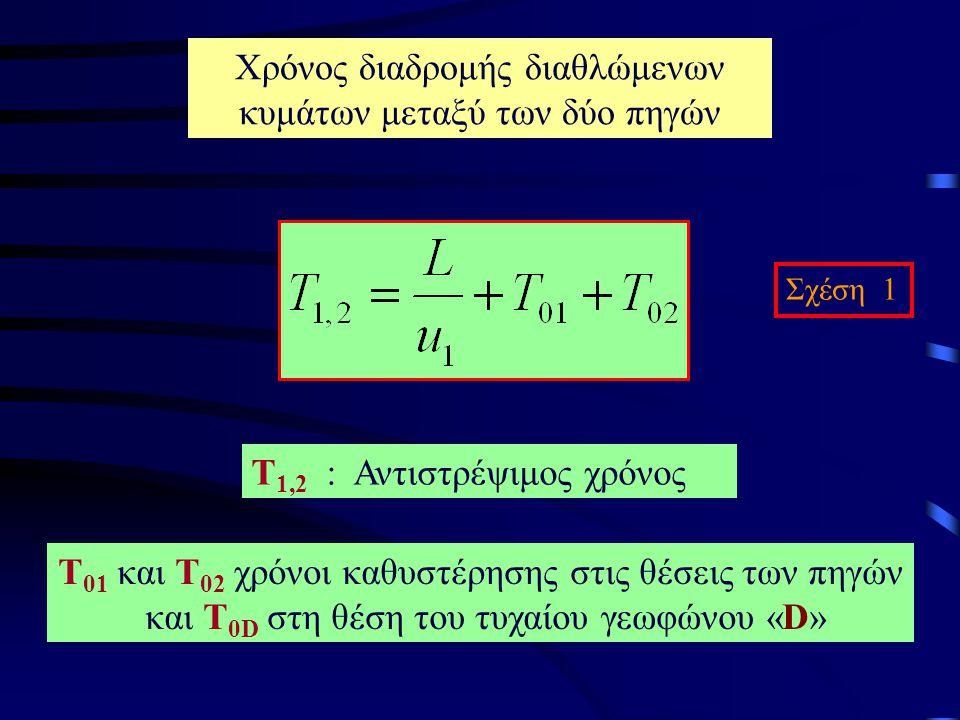 Χρόνος διαδρομής διαθλώμενων κυμάτων μεταξύ των δύο πηγών Τ 01 και Τ 02 χρόνοι καθυστέρησης στις θέσεις των πηγών και Τ 0D στη θέση του τυχαίου γεωφώνου «D» Τ 1,2 : Αντιστρέψιμος χρόνος Σχέση 1