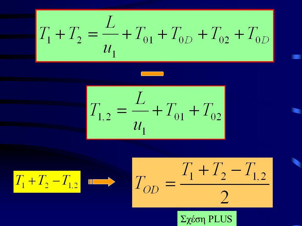 Σχέση MINUS T 1 - T 2 = f (Δ) T 1 - T 2 Δ