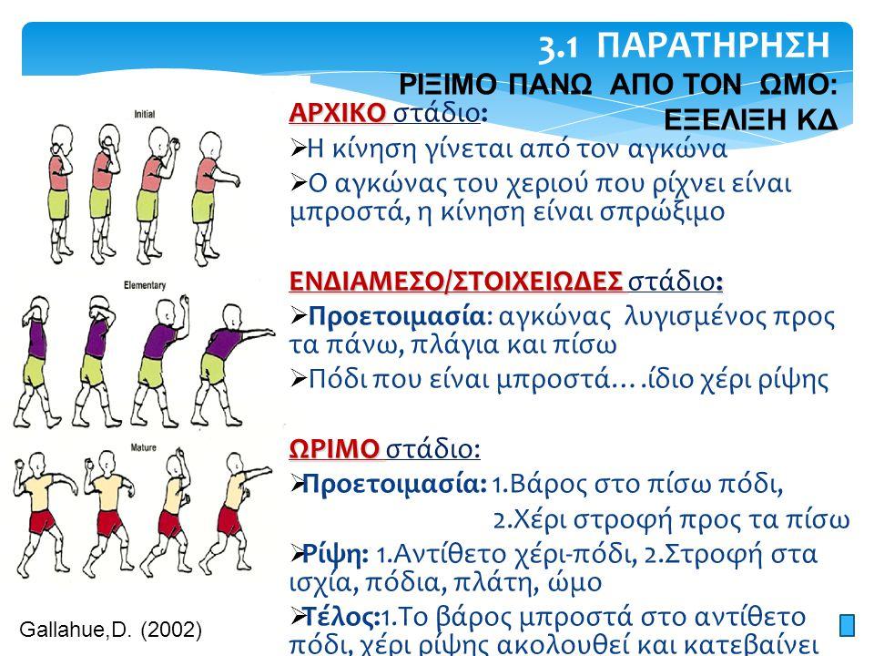 ΑΡΧΙΚΟ ΑΡΧΙΚΟ στάδιο:  Η κίνηση γίνεται από τον αγκώνα  Ο αγκώνας του χεριού που ρίχνει είναι μπροστά, η κίνηση είναι σπρώξιμο ΕΝΔΙΑΜΕΣΟ/ΣΤΟΙΧΕΙΩΔΕΣ