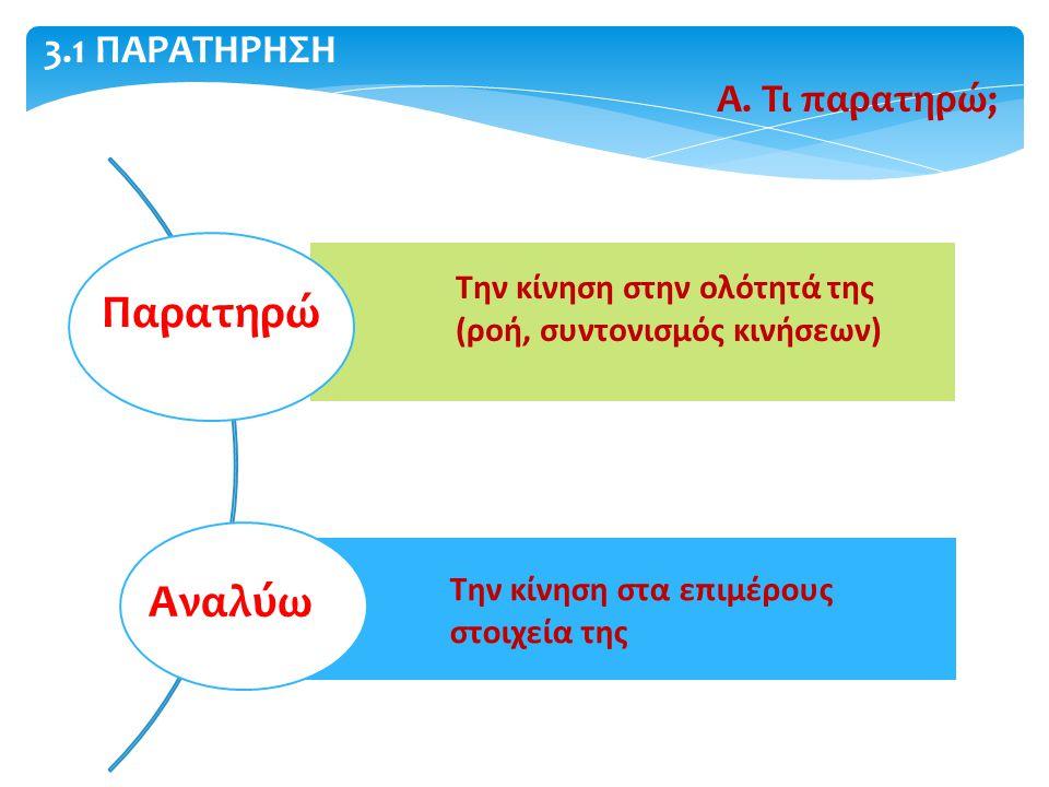 Την κίνηση στην ολότητά της (ροή, συντονισμός κινήσεων) Την κίνηση στα επιμέρους στοιχεία της 3.1 ΠΑΡΑΤΗΡΗΣΗ Α. Τι παρατηρώ; Παρατηρώ Αναλύω