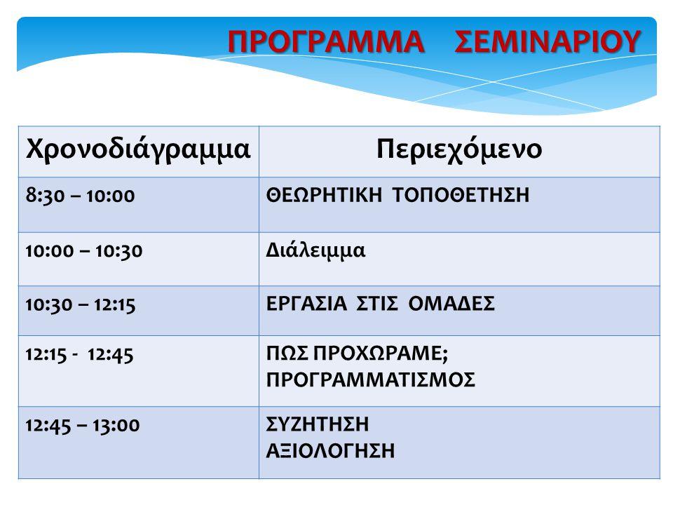 ΧρονοδιάγραμμαΠεριεχόμενο 8:30 – 10:00ΘΕΩΡΗΤΙΚΗ ΤΟΠΟΘΕΤΗΣΗ 10:00 – 10:30Διάλειμμα 10:30 – 12:15ΕΡΓΑΣΙΑ ΣΤΙΣ ΟΜΑΔΕΣ 12:15 - 12:45ΠΩΣ ΠΡΟΧΩΡΑΜΕ; ΠΡΟΓΡΑΜ