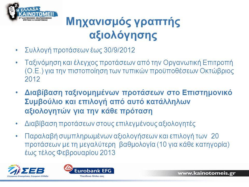 11 Μηχανισμός γραπτής αξιολόγησης Συλλογή προτάσεων έως 30/9/2012 Ταξινόμηση και έλεγχος προτάσεων από την Οργανωτική Επιτροπή (Ο.Ε.) για την πιστοποίηση των τυπικών προϋποθέσεων Οκτώβριος 2012 Διαβίβαση ταξινομημένων προτάσεων στο Επιστημονικό Συμβούλιο και επιλογή από αυτό κατάλληλων αξιολογητών για την κάθε πρόταση Διαβίβαση προτάσεων στους επιλεγμένους αξιολογητές Παραλαβή συμπληρωμένων αξιολογήσεων και επιλογή των 20 προτάσεων με τη μεγαλύτερη βαθμολογία (10 για κάθε κατηγορία) έως τέλος Φεβρουαρίου 2013