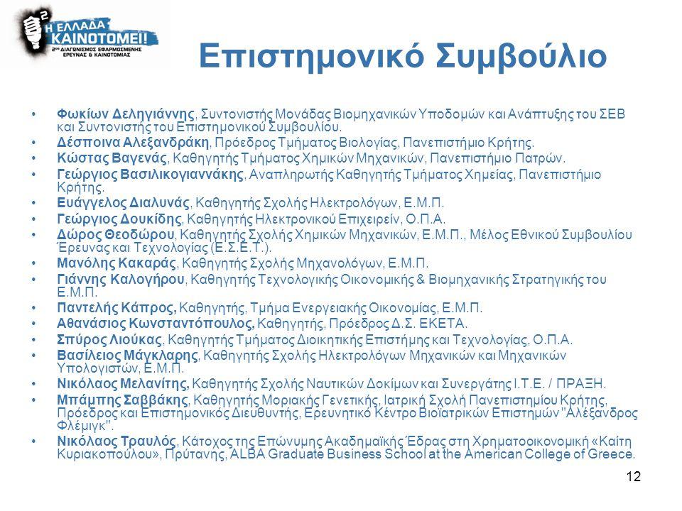 12 Επιστημονικό Συμβούλιο Φωκίων Δεληγιάννης, Συντονιστής Μονάδας Βιομηχανικών Υποδομών και Ανάπτυξης του ΣΕΒ και Συντονιστής του Επιστημονικού Συμβουλίου.