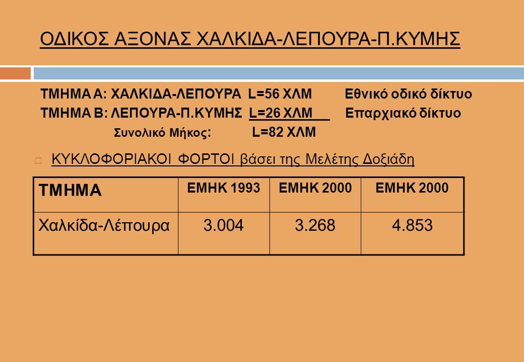 ΟΔΙΚΟΣ ΑΞΟΝΑΣ: ΧΑΛΚΙΔΑ-ΛΕΠΟΥΡΑ-Π.ΚΥΜΗΣ ΤΜΗΜΑ: Χαλκίδα – Αμάρυνθος (Χ.Θ.0+000 ÷ Χ.Θ.32+000) Βασικά Χαρακτηριστικά:  Έντονη αστικοποίηση μέχρι Βασιλικό.