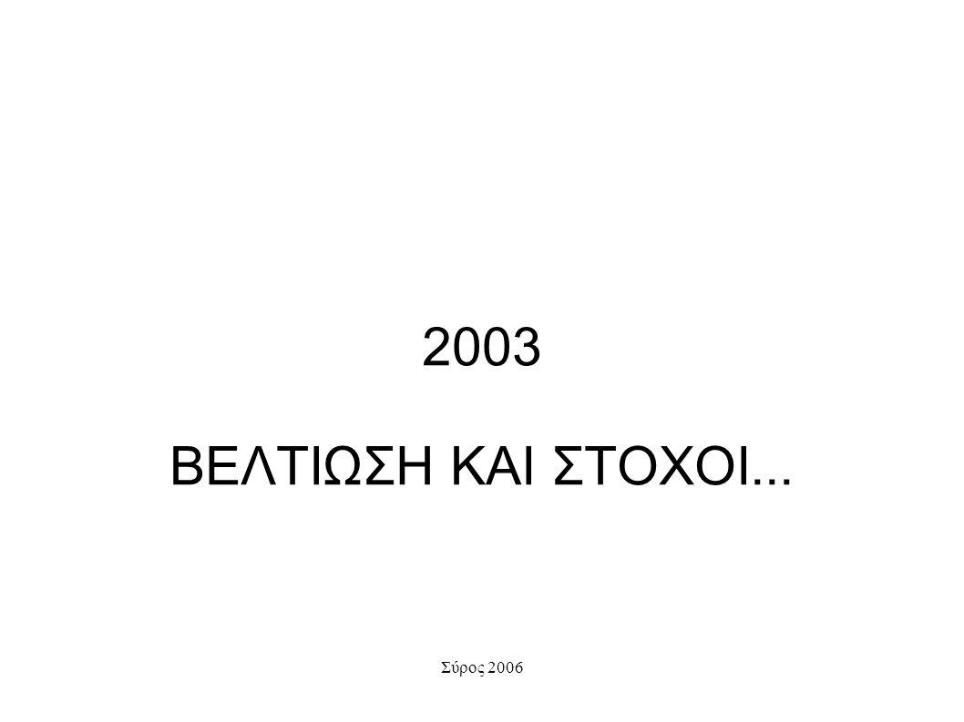 2003 ΒΕΛΤΙΩΣΗ ΚΑΙ ΣΤΟΧΟΙ...