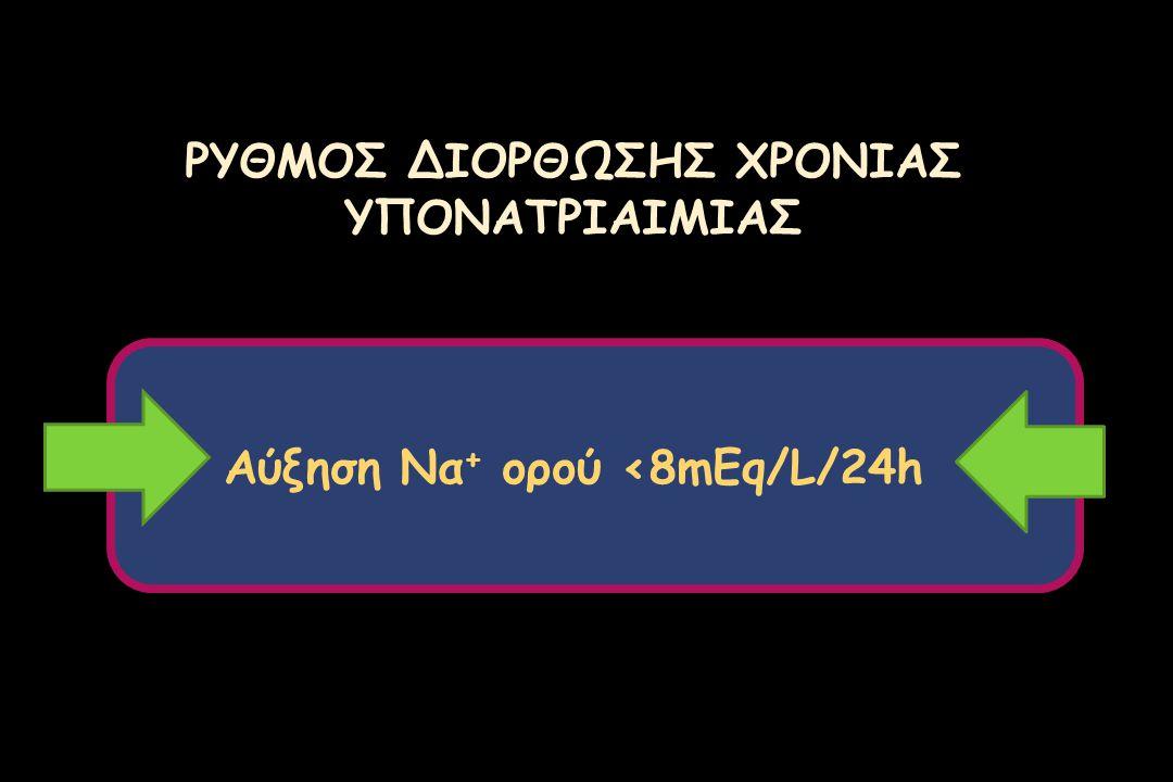 ΡΥΘΜΟΣ ΔΙΟΡΘΩΣΗΣ ΧΡΟΝΙΑΣ ΥΠΟΝΑΤΡΙΑΙΜΙΑΣ Αύξηση Να + ορού <8mEq/L/24h