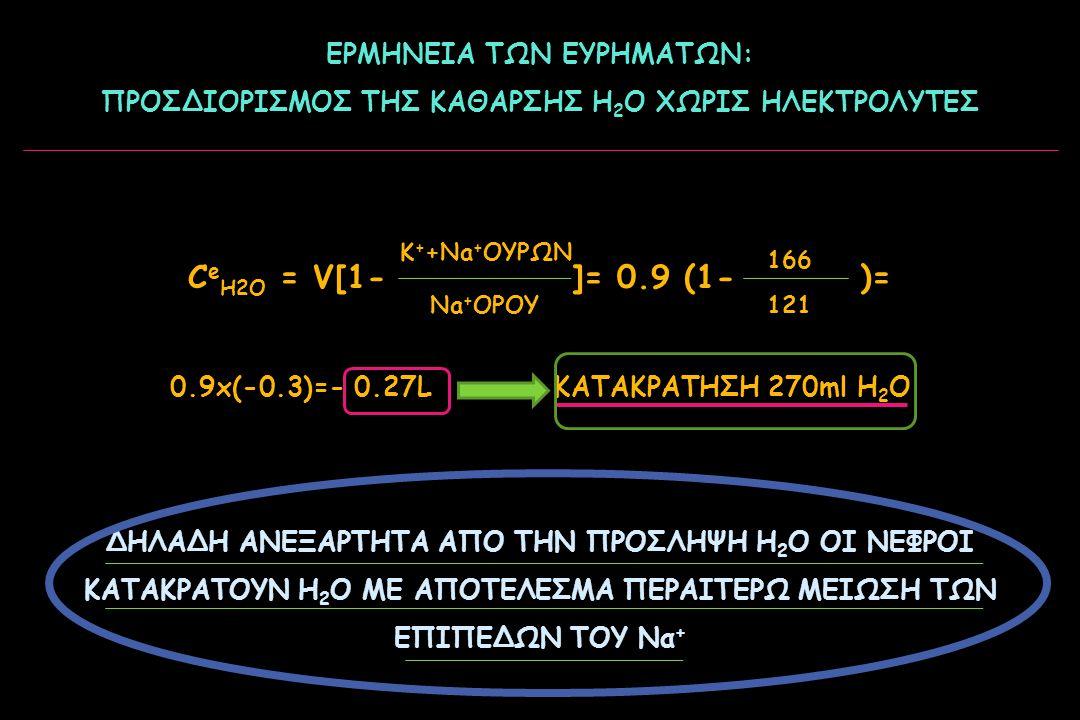 ΕΡΜΗΝΕΙΑ ΤΩΝ ΕΥΡΗΜΑΤΩΝ: ΠΡΟΣΔΙΟΡΙΣΜΟΣ ΤΗΣ ΚΑΘΑΡΣΗΣ H 2 O ΧΩΡΙΣ ΗΛΕΚΤΡΟΛΥΤΕΣ C e H2O = V[1-]= 0.9 (1-)= 0.9x(-0.3)=- 0.27LΚΑΤΑΚΡΑΤΗΣΗ 270ml H 2 O K + +