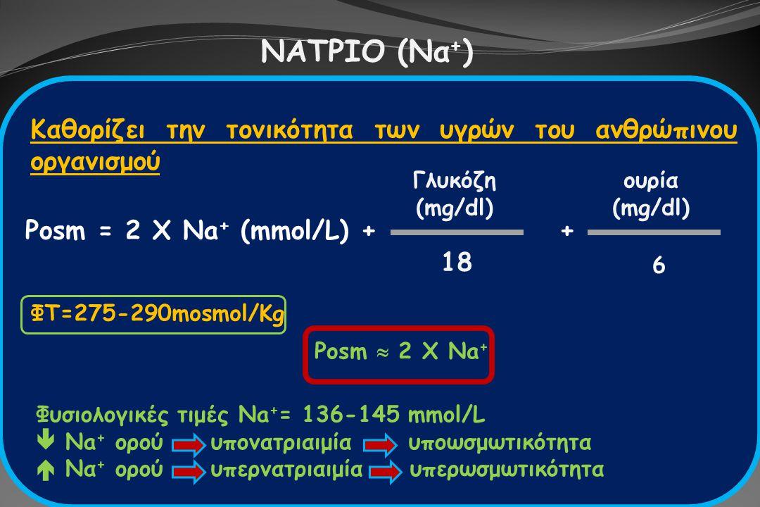 A universal therapeutic goal: Rules of Sixes Οξεία συμπτωματική υπονατριαιμία: Αύξηση Να + ορού κατά 6mEq/L σε 6h Χρόνια ασυμπτωματική υπονατριαιμία: Αύξηση Να + ορού κατά 6mEq/L/24h Χορήγηση 100ml NaCl 3% IV + 2 επιπρόσθετες δόσεις / 15' μέχρι τη βελτίωση των συμπτωμάτων σε ασθενείς με οξεία ασυμπτωματική υπονατριαιμία / νευρολογικά συμπτώματα / ενδοκράνια νόσο