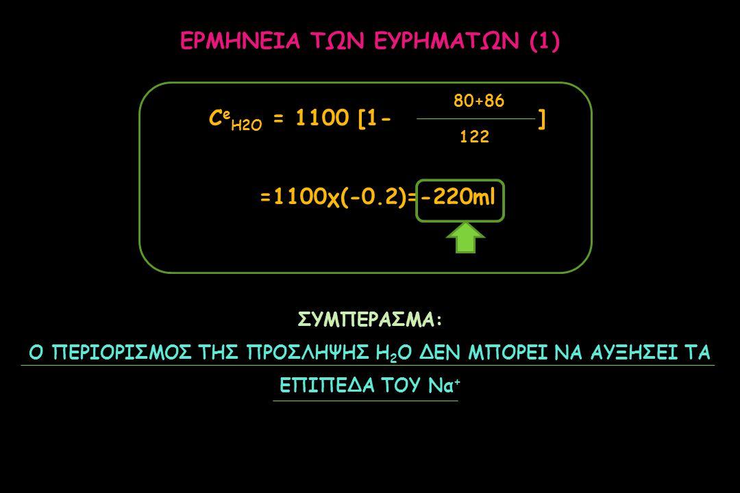ΣΥΜΠΕΡΑΣΜΑ: Ο ΠΕΡΙΟΡΙΣΜΟΣ ΤΗΣ ΠΡΟΣΛΗΨΗΣ Η 2 Ο ΔΕΝ ΜΠΟΡΕΙ ΝΑ ΑΥΞΗΣΕΙ ΤΑ ΕΠΙΠΕΔΑ ΤΟΥ Να + C e H2O = 1100 [1- ] =1100χ(-0.2)=-220ml 80+86 122 ΕΡΜΗΝΕΙΑ ΤΩ