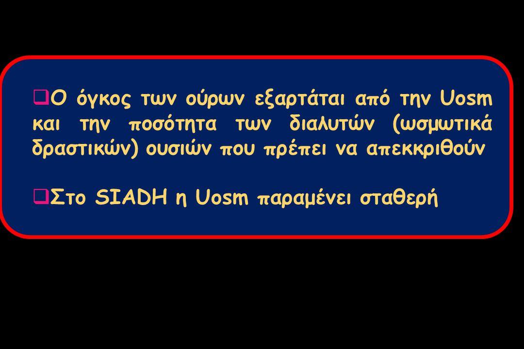  Ο όγκος των ούρων εξαρτάται από την Uosm και την ποσότητα των διαλυτών (ωσμωτικά δραστικών) ουσιών που πρέπει να απεκκριθούν  Στο SIADH η Uosm παρα