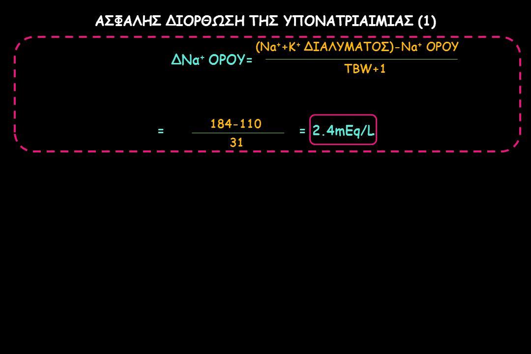 ΔΝα + ΟΡΟΥ= == 2.4mEq/L (Na + +K + ΔΙΑΛΥΜΑΤΟΣ)-Na + ΟΡΟΥ TBW+1 ΑΣΦΑΛΗΣ ΔΙΟΡΘΩΣΗ ΤΗΣ ΥΠΟΝΑΤΡΙΑΙΜΙΑΣ (1) 184-110 31