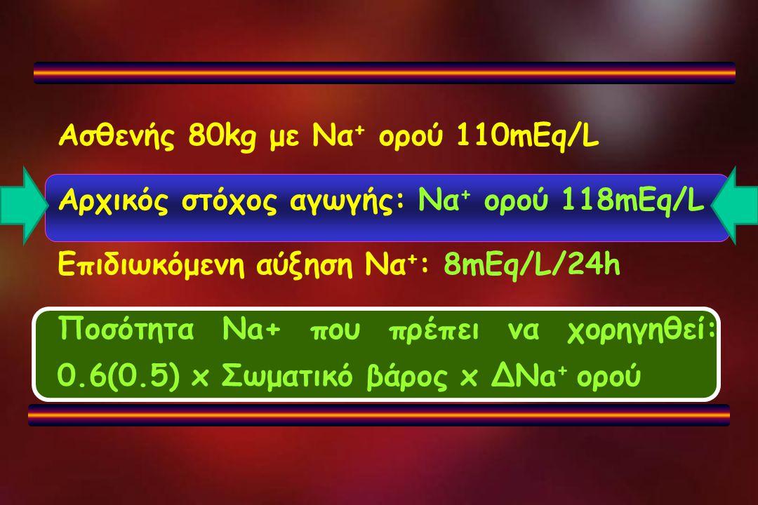 Ασθενής 80kg με Να + ορού 110mEq/L Αρχικός στόχος αγωγής: Να + ορού 118mEq/L Επιδιωκόμενη αύξηση Να + : 8mEq/L/24h Ποσότητα Νa+ που πρέπει να χορηγηθε