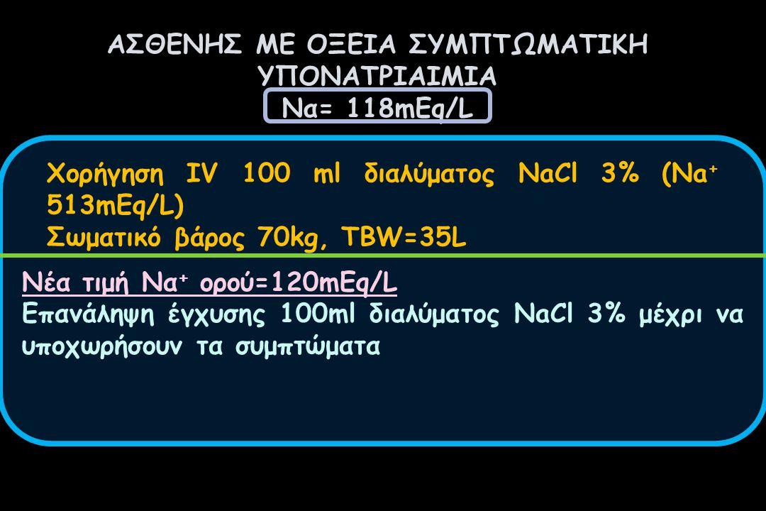 Νέα τιμή Να + ορού=120mEq/L Επανάληψη έγχυσης 100ml διαλύματος NaCl 3% μέχρι να υποχωρήσουν τα συμπτώματα ΑΣΘΕΝΗΣ ΜΕ ΟΞΕΙΑ ΣΥΜΠΤΩΜΑΤΙΚΗ ΥΠΟΝΑΤΡΙΑΙΜΙΑ