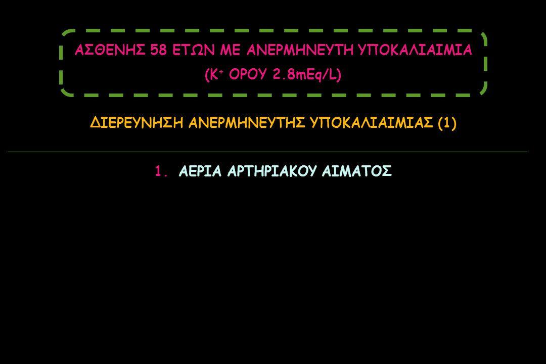 ΑΣΘΕΝΗΣ 58 ΕΤΩΝ ΜΕ ΑΝΕΡΜΗΝΕΥΤΗ ΥΠΟΚΑΛΙΑΙΜΙΑ (K + ΟΡΟΥ 2.8mEq/L) ΔΙΕΡΕΥΝΗΣΗ ΑΝΕΡΜΗΝΕΥΤΗΣ ΥΠΟΚΑΛΙΑΙΜΙΑΣ (1) 1.ΑΕΡΙΑ ΑΡΤΗΡΙΑΚΟΥ ΑΙΜΑΤΟΣ