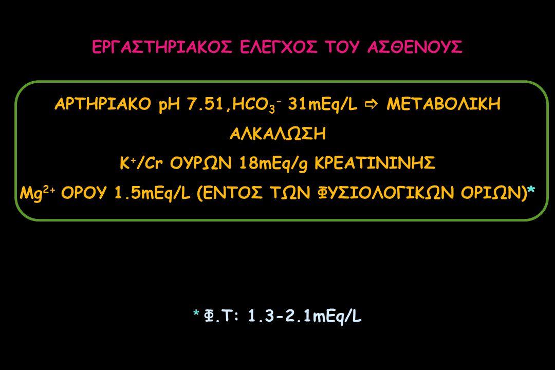 ΕΡΓΑΣΤΗΡΙΑΚΟΣ ΕΛΕΓΧΟΣ ΤΟΥ ΑΣΘΕΝΟΥΣ ΑΡΤΗΡΙΑΚΟ pH 7.51,HCO 3 - 31mEq/L  ΜΕΤΑΒΟΛΙΚΗ ΑΛΚΑΛΩΣΗ K + /Cr ΟΥΡΩΝ 18mEq/g ΚΡΕΑΤΙΝΙΝΗΣ Mg 2+ ΟΡΟΥ 1.5mEq/L (ΕΝΤΟ
