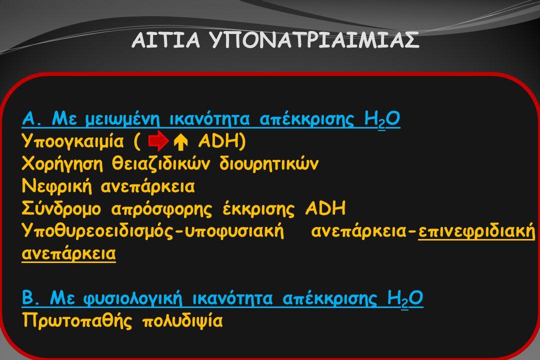 ΑΙΤΙΑ ΥΠΟΝΑΤΡΙΑΙΜΙΑΣ Α. Με μειωμένη ικανότητα απέκκρισης Η 2 Ο Υποογκαιμία (  ADH) Χορήγηση θειαζιδικών διουρητικών Νεφρική ανεπάρκεια Σύνδρομο απρόσ