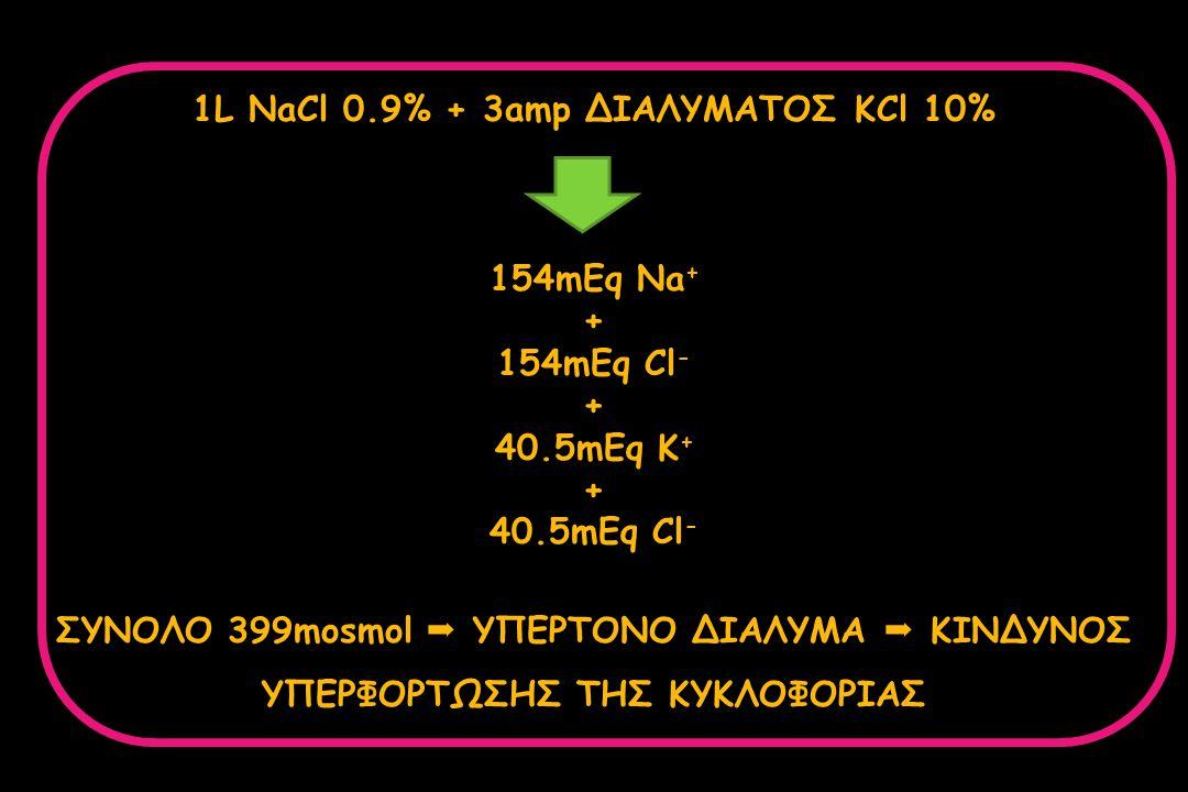 1L ΝaCl 0.9% + 3amp ΔΙΑΛΥΜΑΤΟΣ KCl 10% 154mEq Na + + 154mEq Cl - + 40.5mEq K + + 40.5mEq Cl - ΣΥΝΟΛΟ 399mosmol  ΥΠΕΡΤΟΝΟ ΔΙΑΛΥΜΑ  ΚΙΝΔΥΝΟΣ ΥΠΕΡΦΟΡΤΩ