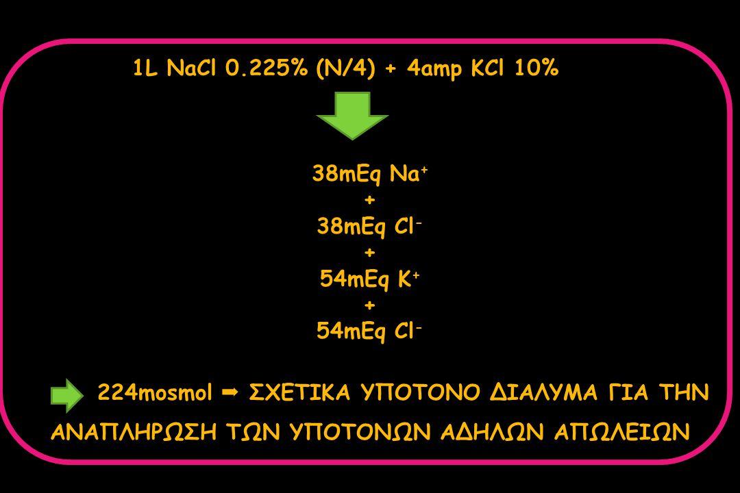 38mEq Na + + 38mEq Cl - + 54mEq K + + 54mEq Cl - 224mosmol  ΣΧΕΤΙΚΑ ΥΠΟΤΟΝΟ ΔΙΑΛΥΜΑ ΓΙΑ ΤΗΝ ΑΝΑΠΛΗΡΩΣΗ ΤΩΝ ΥΠΟΤΟΝΩΝ ΑΔΗΛΩΝ ΑΠΩΛΕΙΩΝ 1L ΝaCl 0.225% (N