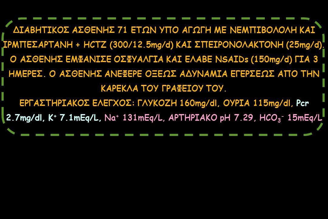 ΔΙΑΒΗΤΙΚΟΣ ΑΣΘΕΝΗΣ 71 ΕΤΩΝ ΥΠΟ ΑΓΩΓΗ ΜΕ ΝΕΜΠΙΒΟΛΟΛΗ ΚΑΙ ΙΡΜΠΕΣΑΡΤΑΝΗ + HCTZ (300/12.5mg/d) ΚΑΙ ΣΠΕΙΡΟΝΟΛΑΚΤΟΝΗ (25mg/d). Ο ΑΣΘΕΝΗΣ ΕΜΦΑΝΙΣΕ ΟΣΦΥΑΛΓΙΑ