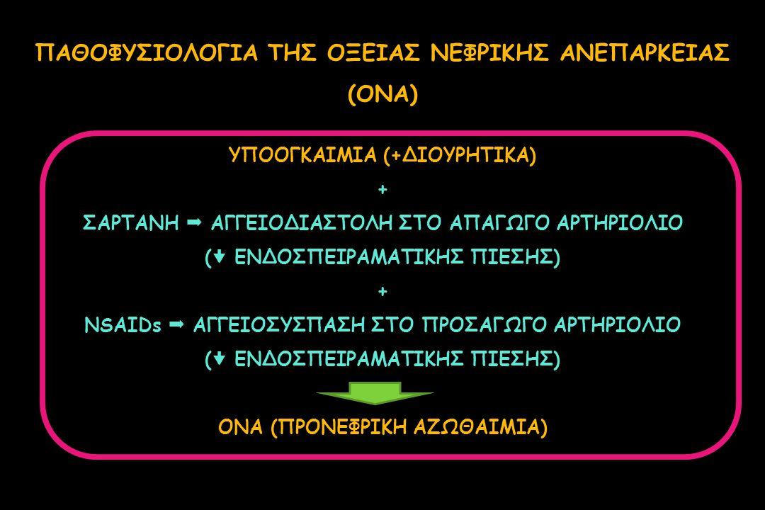 ΥΠΟΟΓΚΑΙΜΙΑ (+ΔΙΟΥΡΗΤΙΚΑ) + ΣΑΡΤΑΝΗ  ΑΓΓΕΙΟΔΙΑΣΤΟΛΗ ΣΤΟ ΑΠΑΓΩΓΟ ΑΡΤΗΡΙΟΛΙΟ (  ΕΝΔΟΣΠΕΙΡΑΜΑΤΙΚΗΣ ΠΙΕΣΗΣ) + NSAIDs  ΑΓΓΕΙΟΣΥΣΠΑΣΗ ΣΤO ΠΡΟΣΑΓΩΓΟ ΑΡΤΗΡ