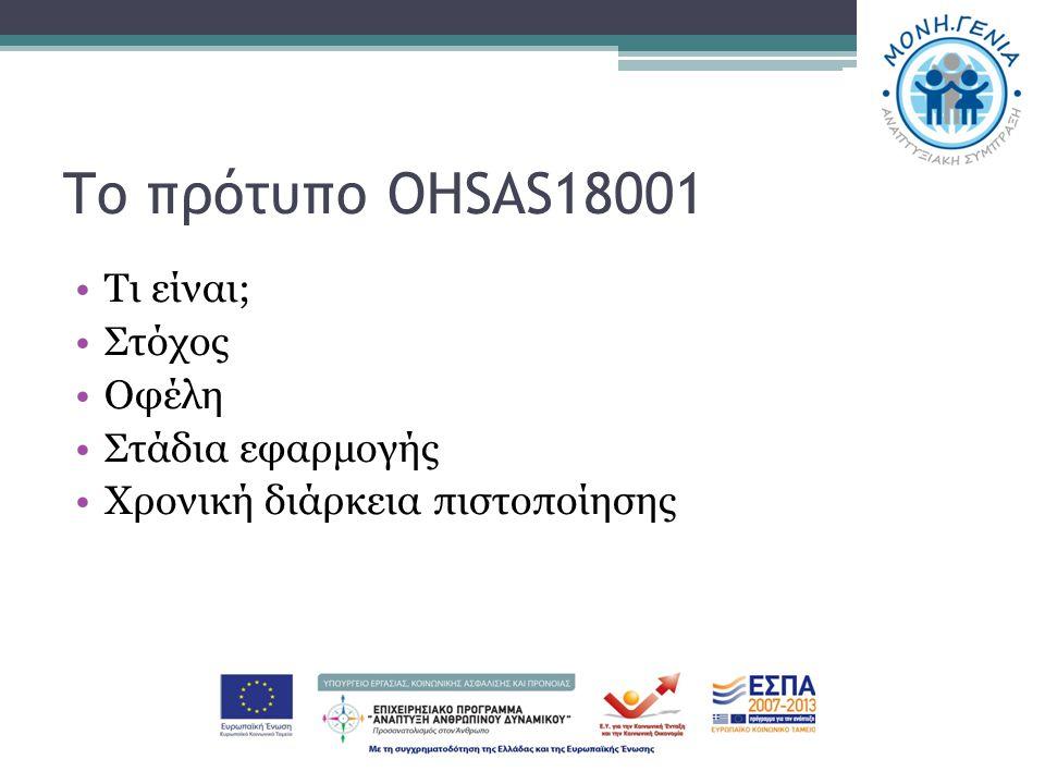 Το πρότυπο OHSAS18001 Τι είναι; Στόχος Οφέλη Στάδια εφαρμογής Χρονική διάρκεια πιστοποίησης