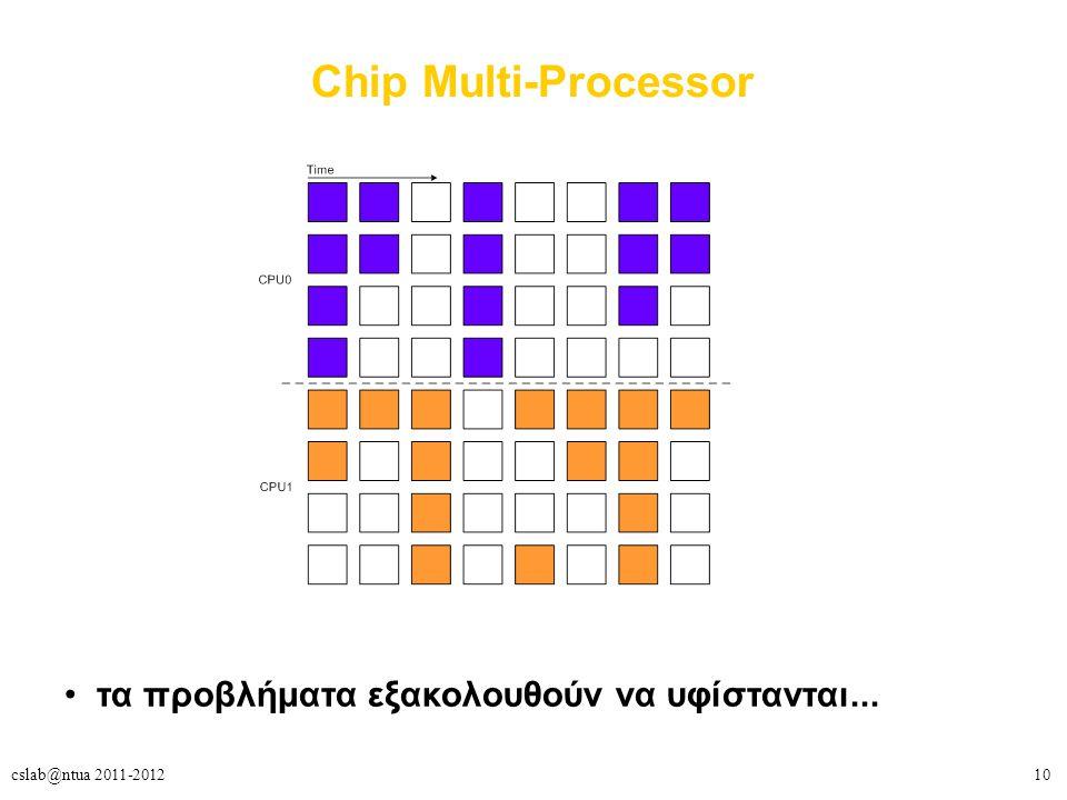 10cslab@ntua 2011-2012 Chip Multi-Processor τα προβλήματα εξακολουθούν να υφίστανται...
